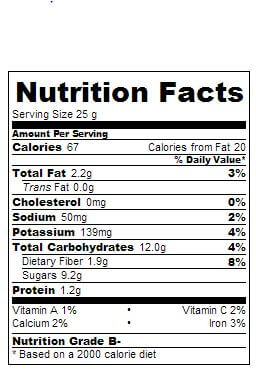 carrot cake truffle nutrition