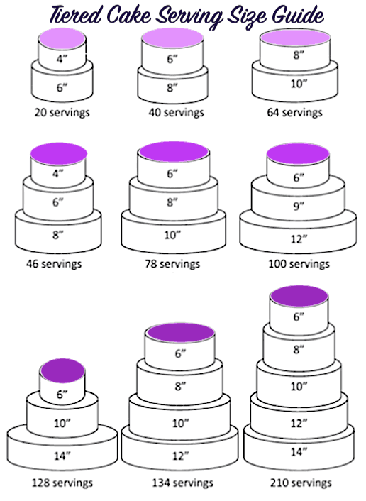 Image of cake portion guide