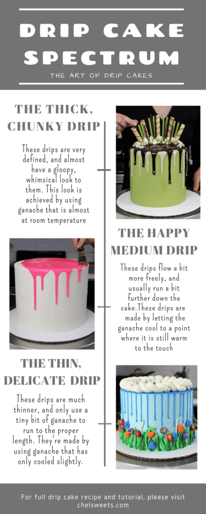 image of the spectrum of drip cakes showing drip cakes with long thin drips to thick short drips