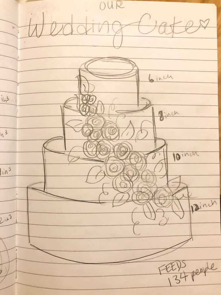 photo of wedding cake sketch